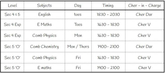 Capture timetable